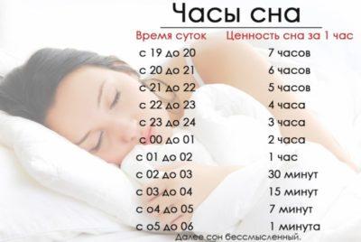 сколько должен спать школьник
