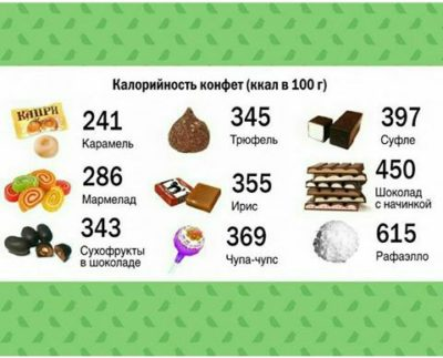 сколько углеводов в продуктах